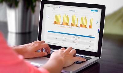 monitorizaci�n de consumos energ�ticos